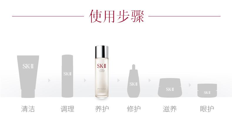【2瓶装】【香港直邮】【肌肤愈渐晶莹剔透】日本SK-II青春露神仙水 230ML